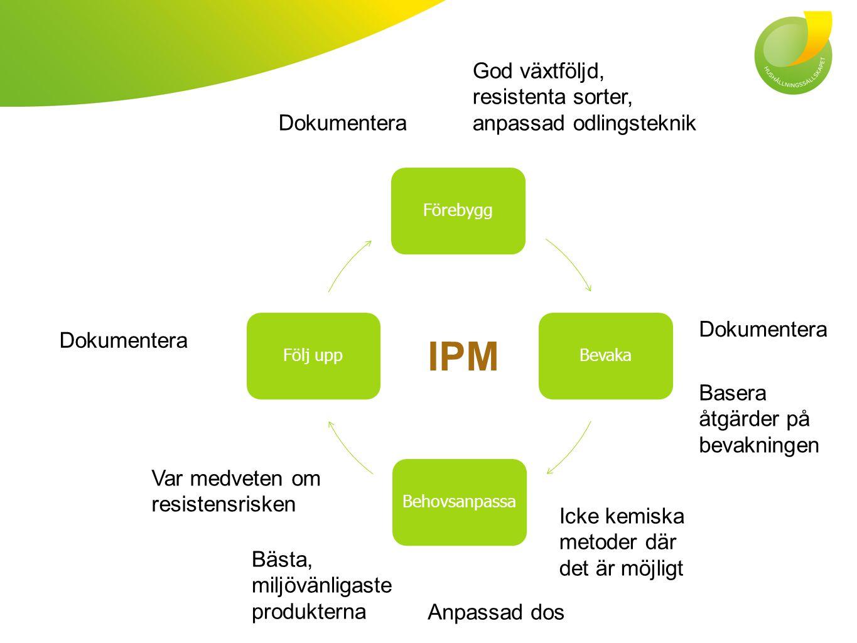 FörebyggBevakaBehovsanpassaFölj upp Dokumentera IPM God växtföljd, resistenta sorter, anpassad odlingsteknik Icke kemiska metoder där det är möjligt Basera åtgärder på bevakningen Var medveten om resistensrisken Anpassad dos Dokumentera Bästa, miljövänligaste produkterna Dokumentera
