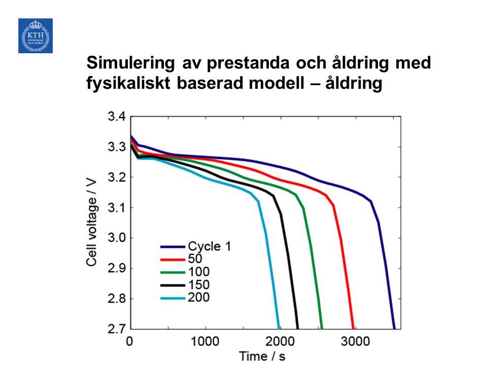Simulering av prestanda och åldring med fysikaliskt baserad modell – åldring