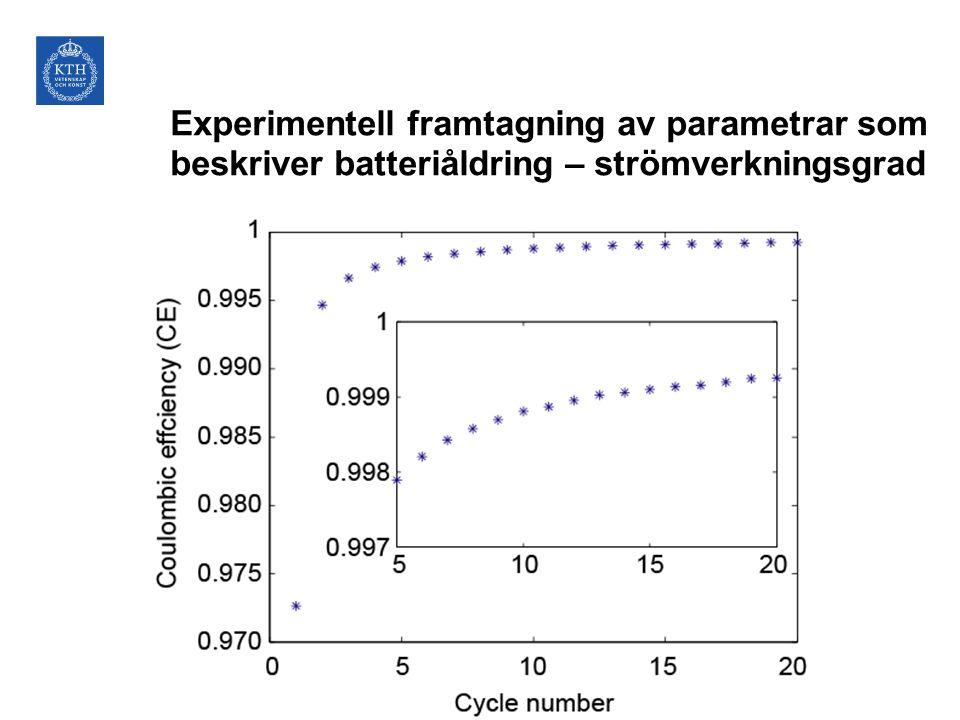 Experimentell framtagning av parametrar som beskriver batteriåldring – strömverkningsgrad