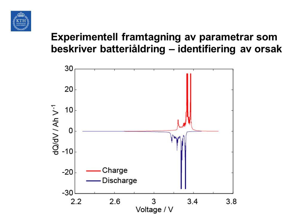 Experimentell framtagning av parametrar som beskriver batteriåldring – identifiering av orsak