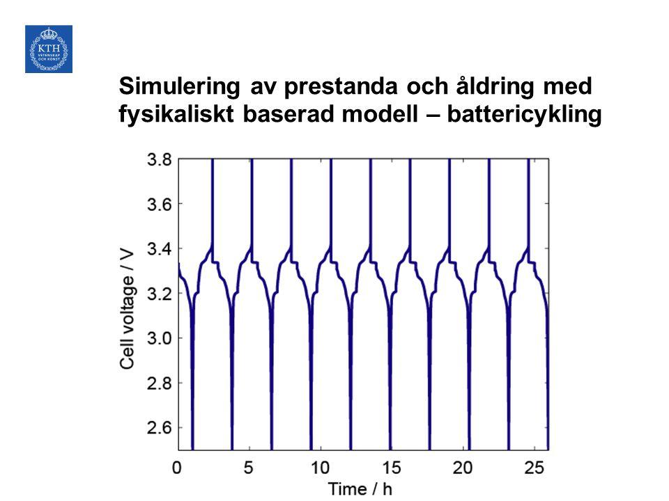 Simulering av prestanda och åldring med fysikaliskt baserad modell – battericykling