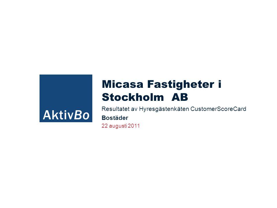 22 augusti 2011 Micasa Fastigheter i Stockholm AB Resultatet av Hyresgästenkäten CustomerScoreCard Bostäder