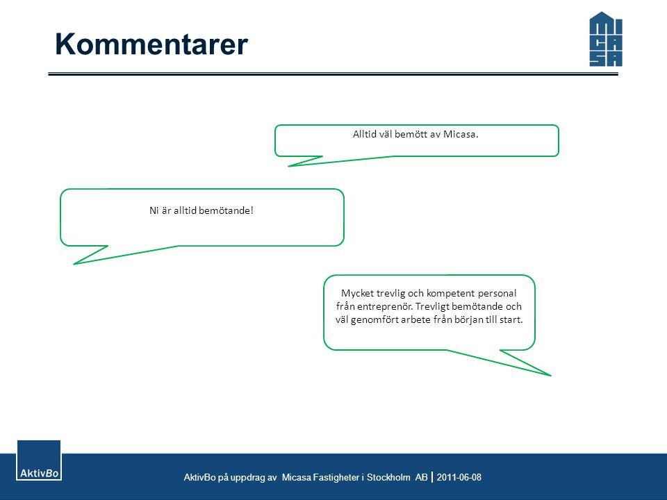 Kommentarer AktivBo på uppdrag av Micasa Fastigheter i Stockholm AB  2011-06-08 Alltid väl bemött av Micasa.