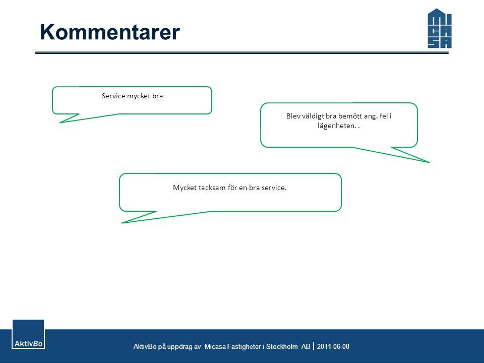 Kommentarer AktivBo på uppdrag av Micasa Fastigheter i Stockholm AB  2011-06-08 Service mycket bra Blev väldigt bra bemött ang.