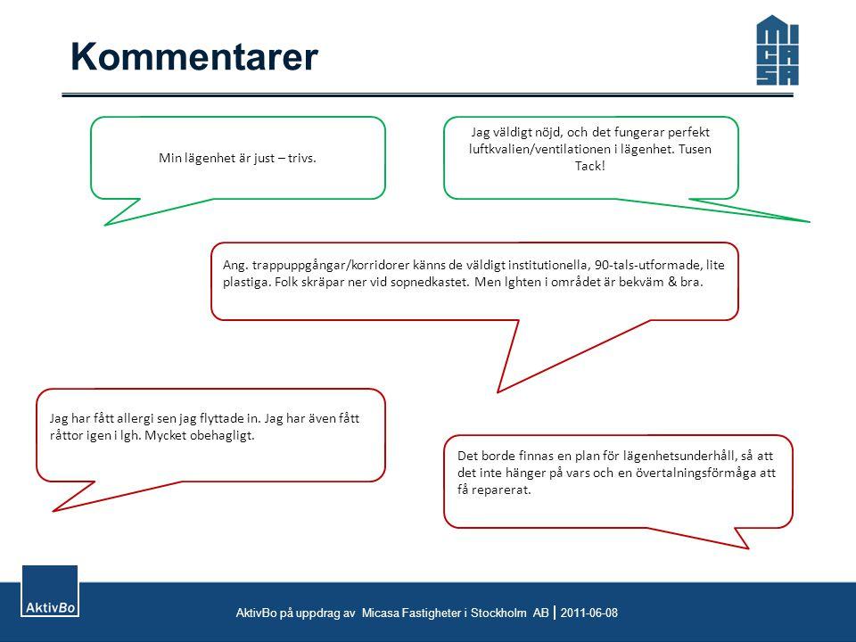 Kommentarer AktivBo på uppdrag av Micasa Fastigheter i Stockholm AB  2011-06-08 Min lägenhet är just – trivs.