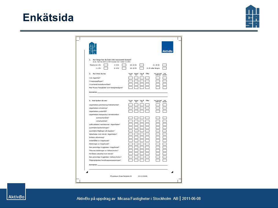Enkätsida AktivBo på uppdrag av Micasa Fastigheter i Stockholm AB  2011-06-08