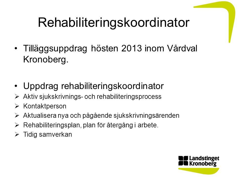 Rehabiliteringskoordinator forts… 21 enheter anslöt sig T.o.m. 31/3 2015 Ekonomisk ersättning