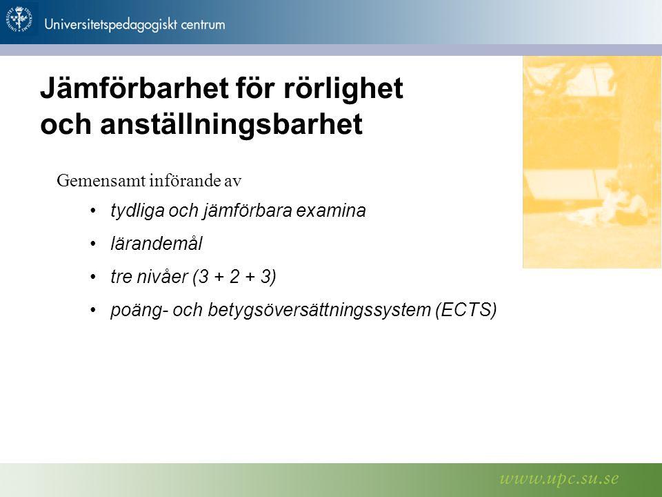STOCKHOLMS UNIVERSITETSBIBLIOTEK Te l e f o n v x l: 0 8-1 6 2 0 0 0 F ax: 0 8-15 2 8 0 0 w w w.s u b.s u.se Jämförbarhet för rörlighet och anställningsbarhet Gemensamt införande av tydliga och jämförbara examina lärandemål tre nivåer (3 + 2 + 3) poäng- och betygsöversättningssystem (ECTS)