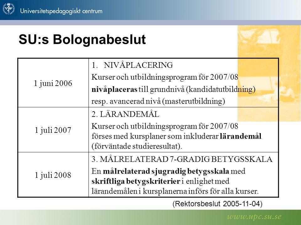 STOCKHOLMS UNIVERSITETSBIBLIOTEK Te l e f o n v x l: 0 8-1 6 2 0 0 0 F ax: 0 8-15 2 8 0 0 w w w.s u b.s u.se SU:s Bolognabeslut 1 juni 2006 1.NIVÅPLACERING Kurser och utbildningsprogram för 2007/08 nivåplaceras till grundnivå (kandidatutbildning) resp.