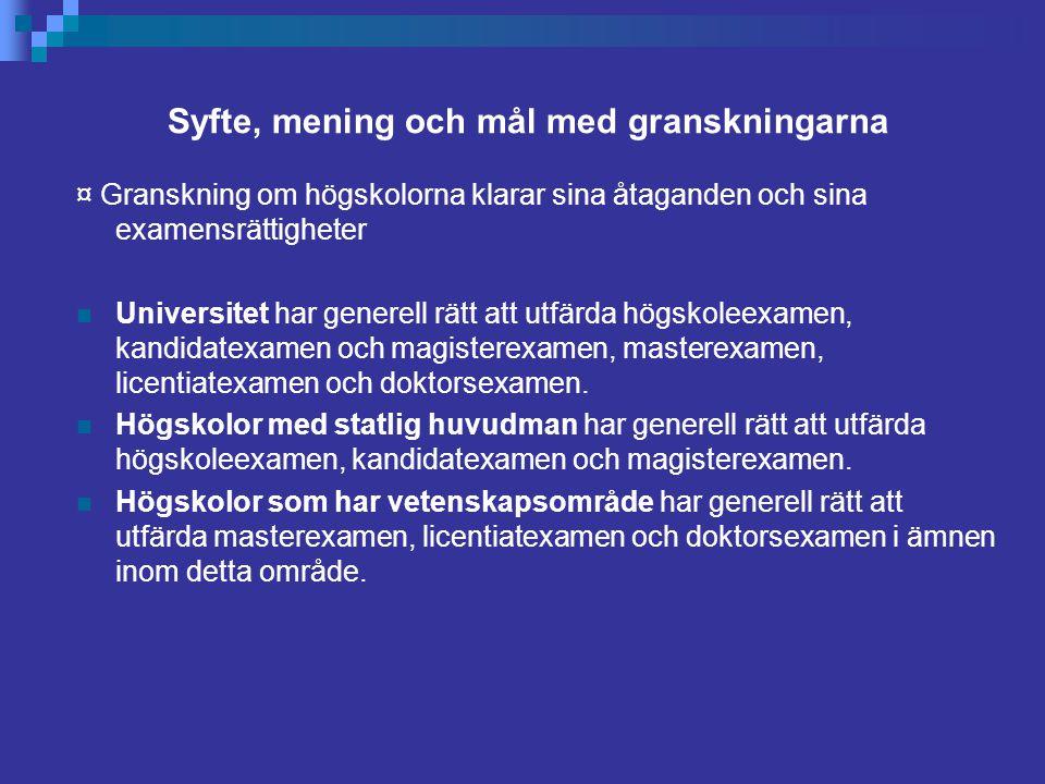 Syfte, mening och mål med granskningarna Om examensrätten ifrågasätts 1.