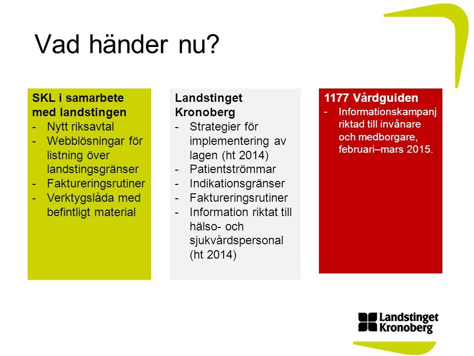 Vad händer nu? SKL i samarbete med landstingen -Nytt riksavtal -Webblösningar för listning över landstingsgränser -Faktureringsrutiner -Verktygslåda m