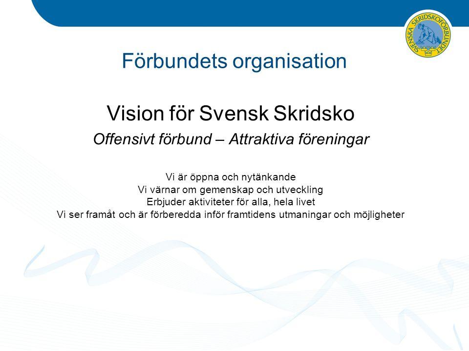 Förbundets organisation Vision för Svensk Skridsko Offensivt förbund – Attraktiva föreningar Vi är öppna och nytänkande Vi värnar om gemenskap och utveckling Erbjuder aktiviteter för alla, hela livet Vi ser framåt och är förberedda inför framtidens utmaningar och möjligheter