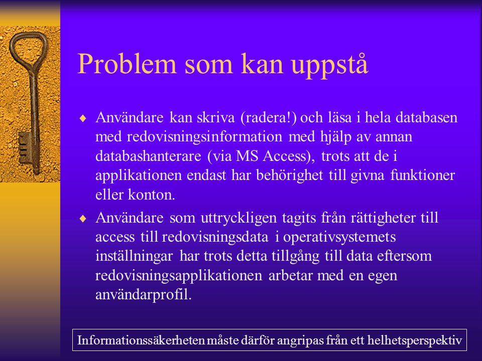 Problem som kan uppstå  Användare kan skriva (radera!) och läsa i hela databasen med redovisningsinformation med hjälp av annan databashanterare (via