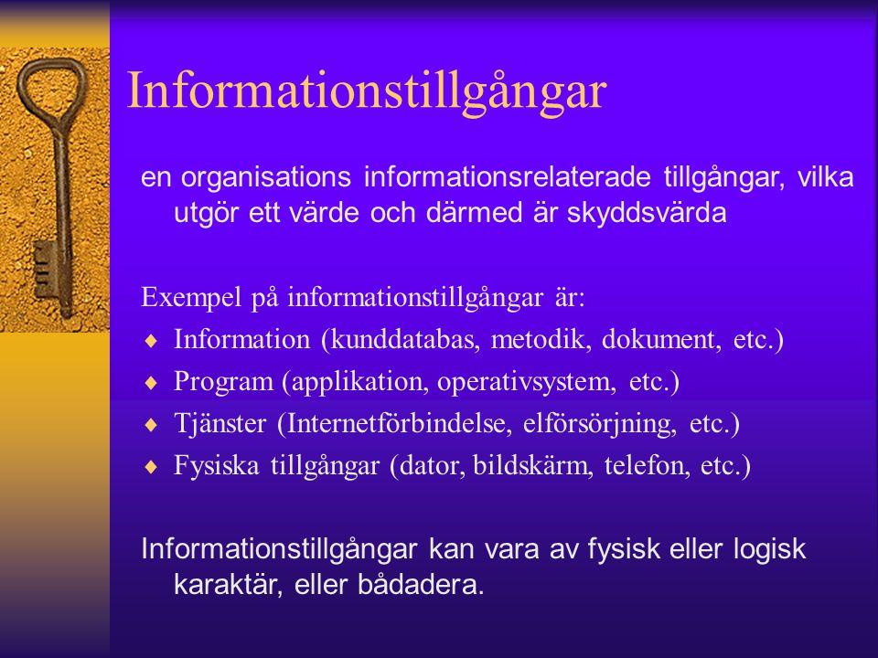 Informationstillgångar en organisations informationsrelaterade tillgångar, vilka utgör ett värde och därmed är skyddsvärda Exempel på informationstill