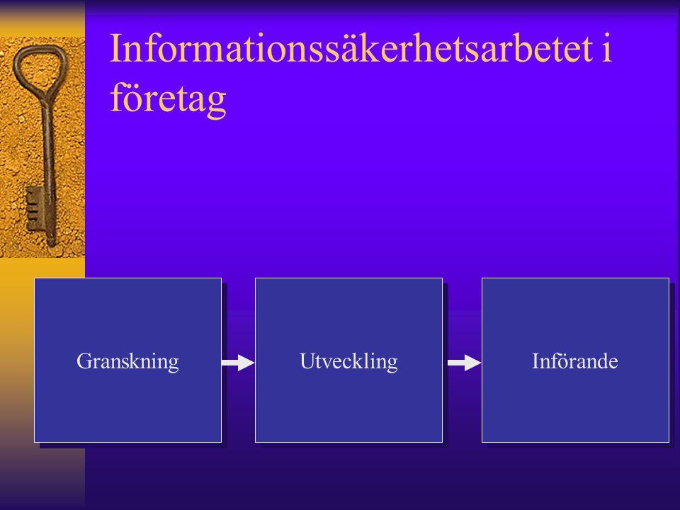 Informationssäkerhetsarbetet i företag Granskning Utveckling Införande