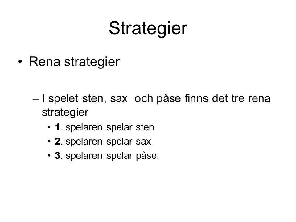 Strategier Rena strategier –I spelet sten, sax och påse finns det tre rena strategier 1. spelaren spelar sten 2. spelaren spelar sax 3. spelaren spela