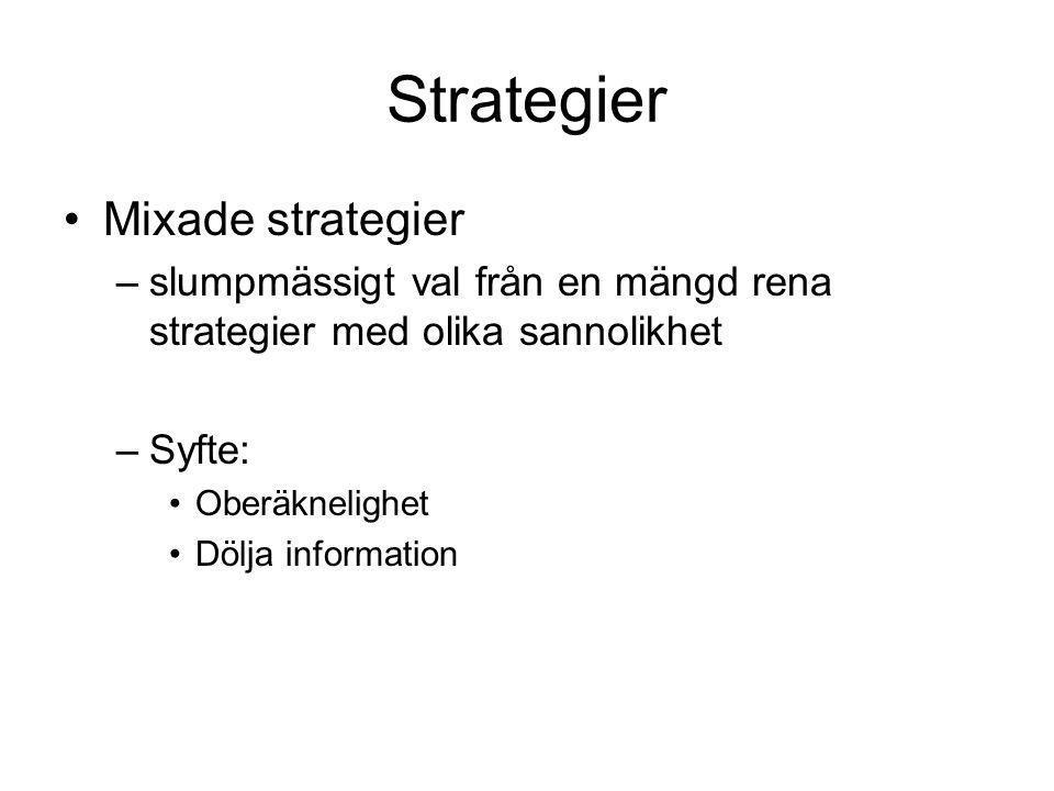 Strategier Mixade strategier –slumpmässigt val från en mängd rena strategier med olika sannolikhet –Syfte: Oberäknelighet Dölja information