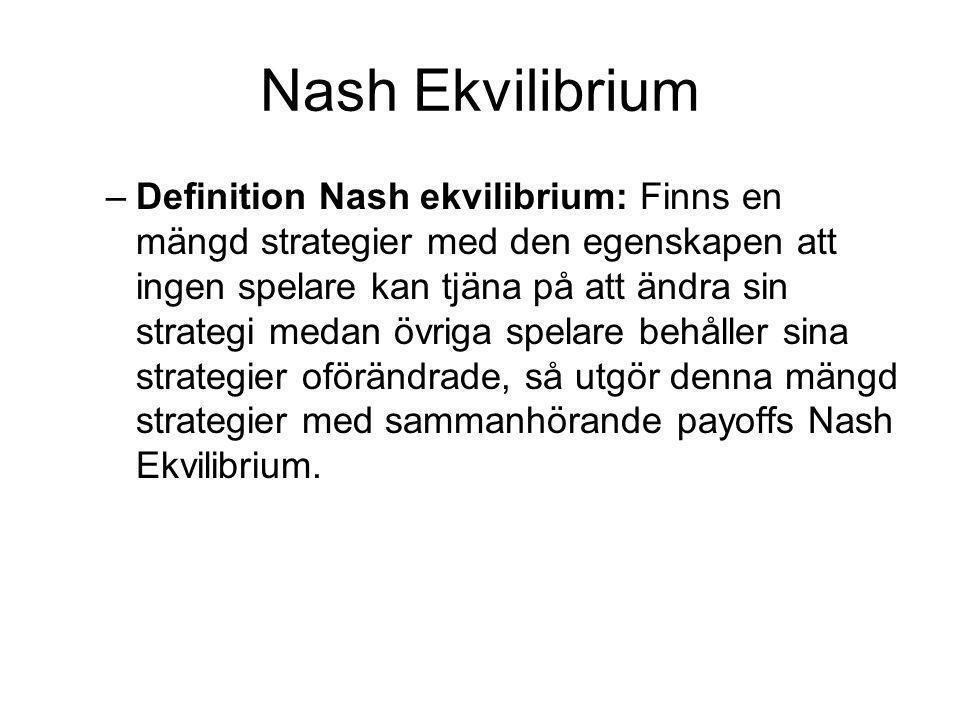 Nash Ekvilibrium –Definition Nash ekvilibrium: Finns en mängd strategier med den egenskapen att ingen spelare kan tjäna på att ändra sin strategi meda