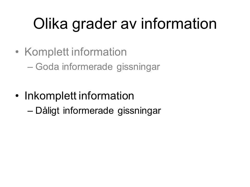 Olika grader av information Komplett information –Goda informerade gissningar Inkomplett information –Dåligt informerade gissningar