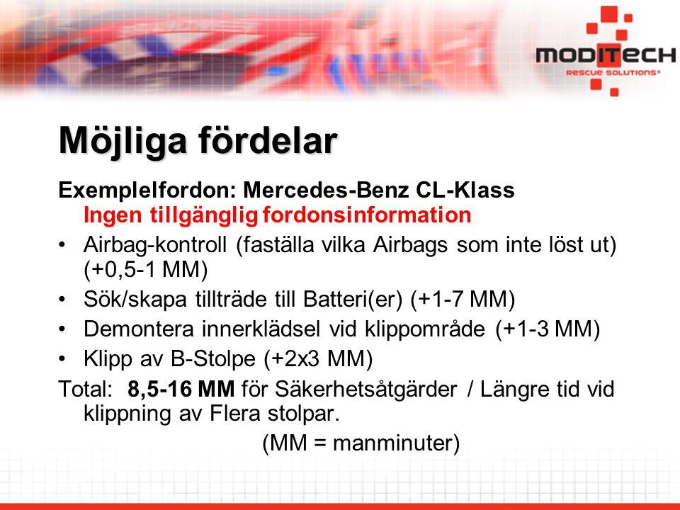 Möjliga fördelar Exemplelfordon: Mercedes-Benz CL-Klass Ingen tillgänglig fordonsinformation Airbag-kontroll (faställa vilka Airbags som inte löst ut) (+0,5-1 MM) Sök/skapa tillträde till Batteri(er) (+1-7 MM) Demontera innerklädsel vid klippområde (+1-3 MM) Klipp av B-Stolpe (+2x3 MM) Total: 8,5-16 MM för Säkerhetsåtgärder / Längre tid vid klippning av Flera stolpar.
