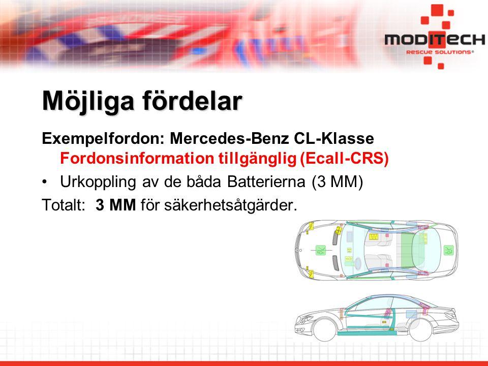 Möjliga fördelar Exempelfordon: Mercedes-Benz CL-Klasse Fordonsinformation tillgänglig (Ecall-CRS) Urkoppling av de båda Batterierna (3 MM) Totalt: 3 MM för säkerhetsåtgärder.