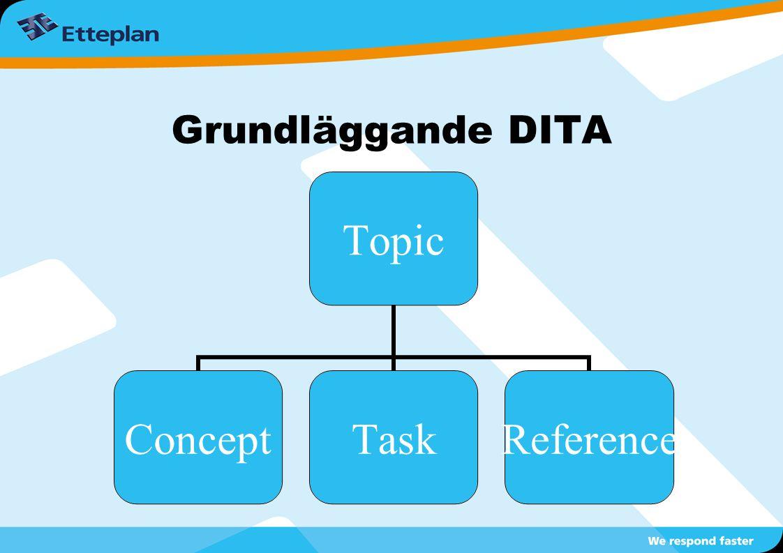 Grundläggande DITA Topic ConceptTaskReference
