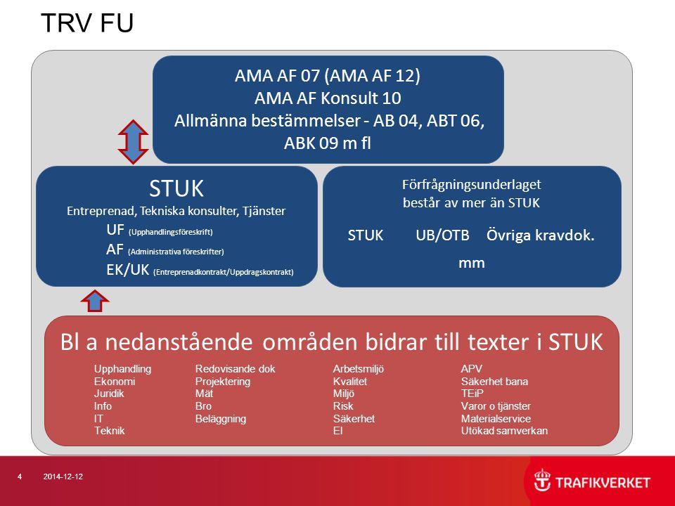 52014-12-12 Typer av krav Obligatoriska texter/krav Valbara texter/krav Objektspecifika texter/krav