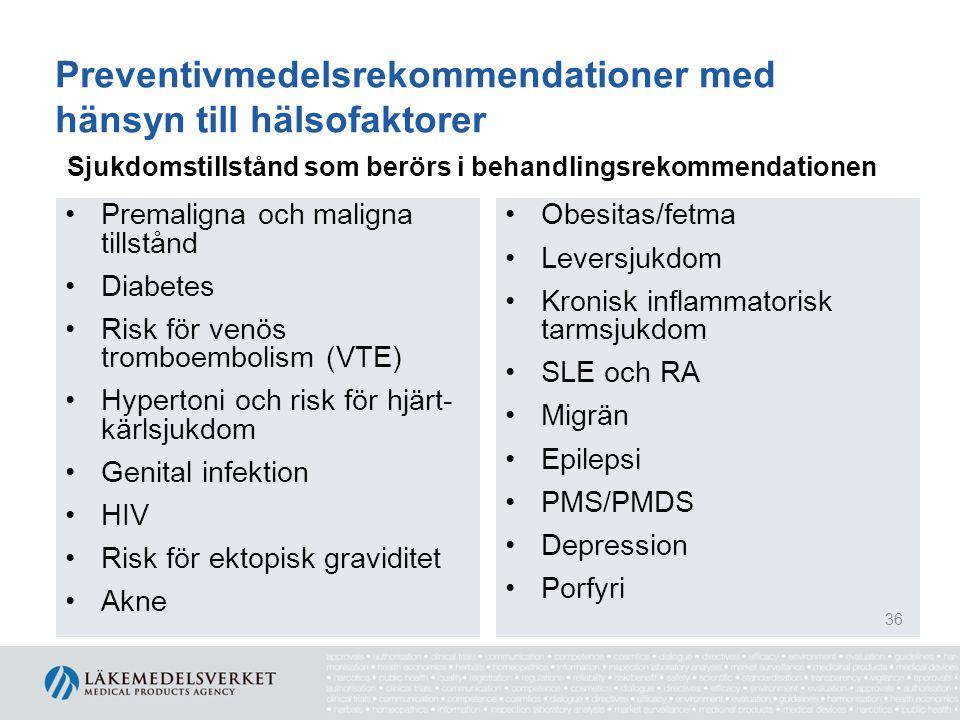 Preventivmedelsrekommendationer med hänsyn till hälsofaktorer Premaligna och maligna tillstånd Diabetes Risk för venös tromboembolism (VTE) Hypertoni och risk för hjärt- kärlsjukdom Genital infektion HIV Risk för ektopisk graviditet Akne Obesitas/fetma Leversjukdom Kronisk inflammatorisk tarmsjukdom SLE och RA Migrän Epilepsi PMS/PMDS Depression Porfyri Sjukdomstillstånd som berörs i behandlingsrekommendationen 36