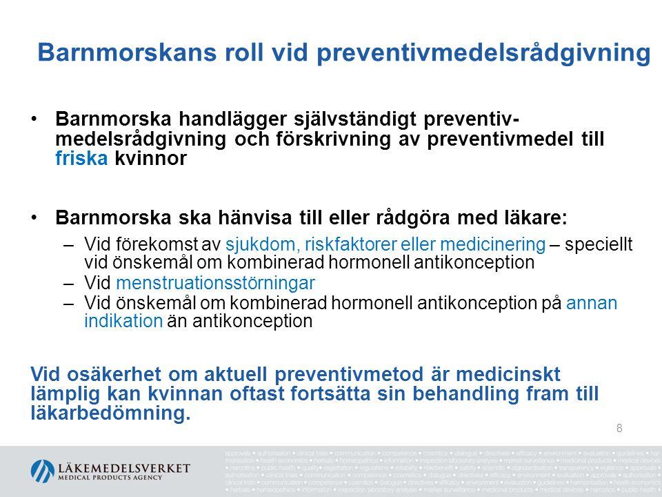 Akutpreventivmedel Vilka finns.