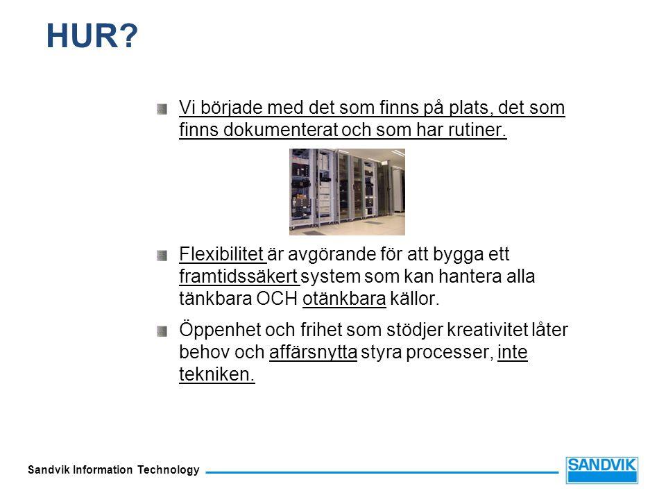 Sandvik Information Technology HUR.