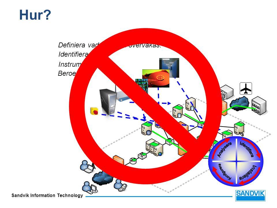 Sandvik Information Technology Hur? Definiera vad som ska övervakas. Identifiera källor Instrumentera Beroenden