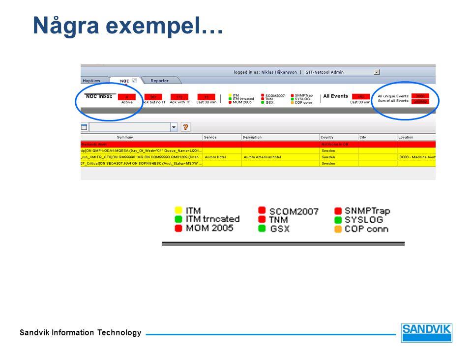 Sandvik Information Technology Några exempel…