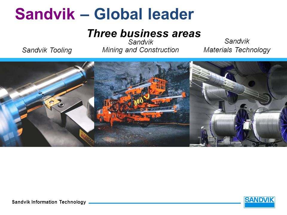 Sandvik Information Technology Sandvik Tooling Sandvik Mining and Construction Sandvik Materials Technology Sandvik – Global leader Three business are