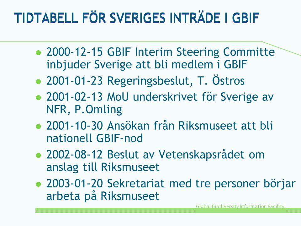 Global Biodiversity Information Facility TIDTABELL FÖR SVERIGES INTRÄDE I GBIF l 2000-12-15 GBIF Interim Steering Committe inbjuder Sverige att bli me