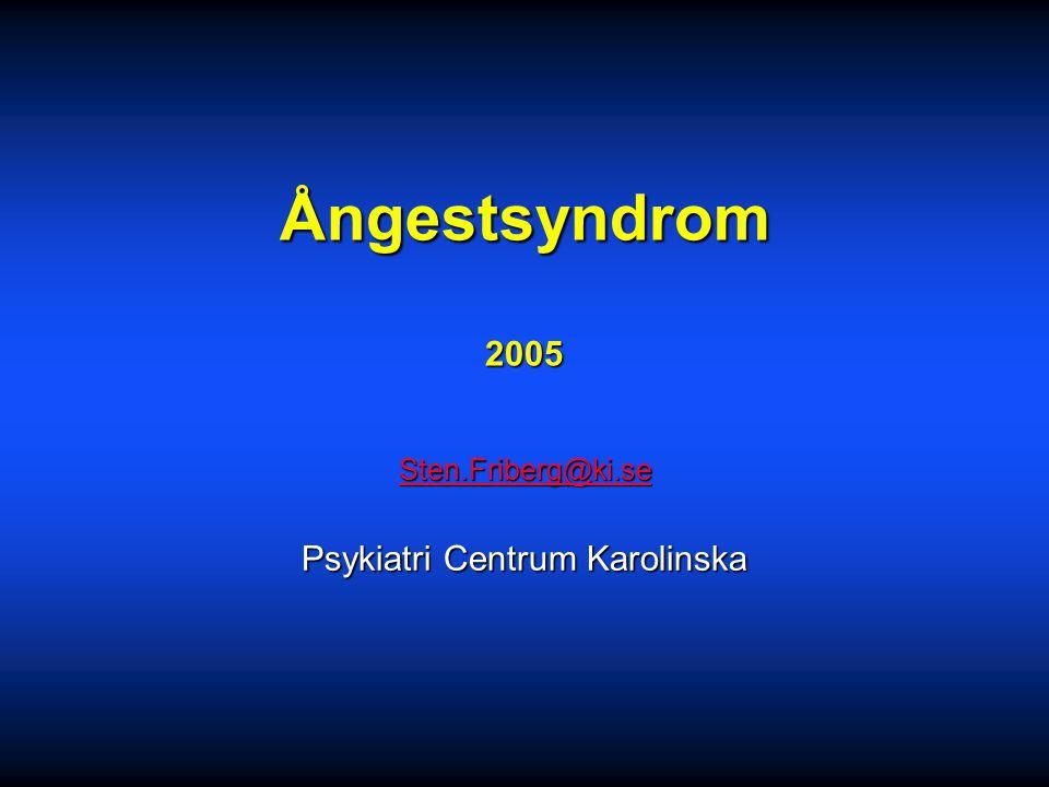 Ångestnivå Tid Paniksyndrom