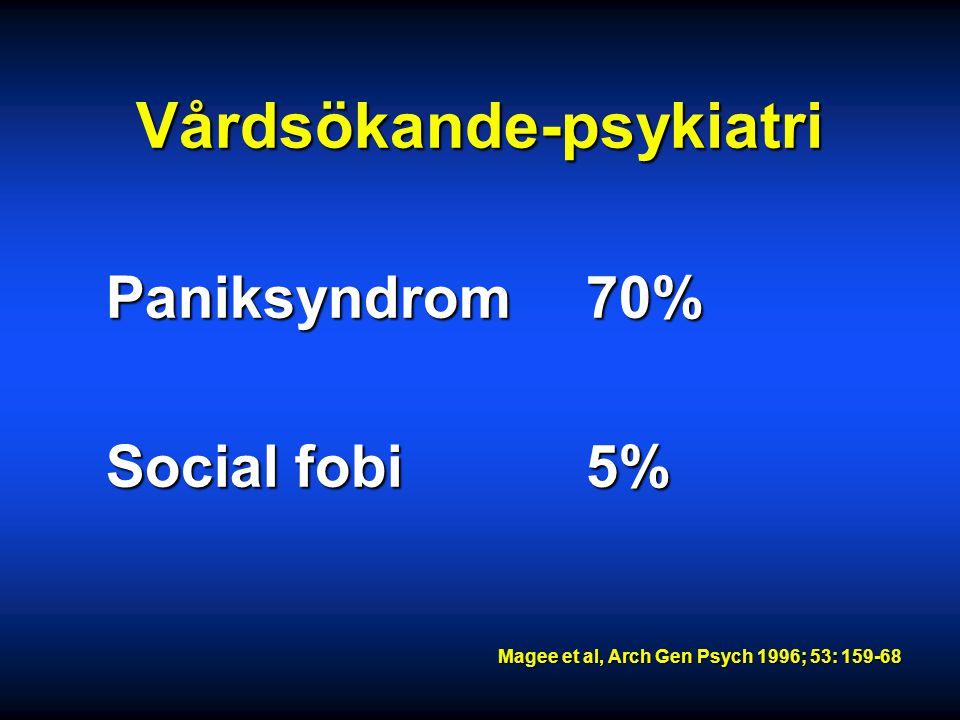Social Fobi: DSM-kriterier uttalad och bestående fruktan för en eller flera sociala situationeruttalad och bestående fruktan för en eller flera social