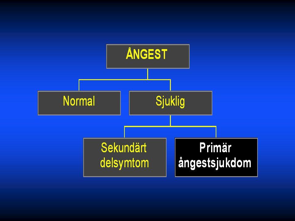 BDD: DSM-kriterier Fixering vid en inbillad defekt i utseendetFixering vid en inbillad defekt i utseendet Orsakar lidande / nedsatt funktionOrsakar lidande / nedsatt funktion Förklaras inte bättre av annan psykisk störning (ex anorexia nervosa)Förklaras inte bättre av annan psykisk störning (ex anorexia nervosa) (Insikt.