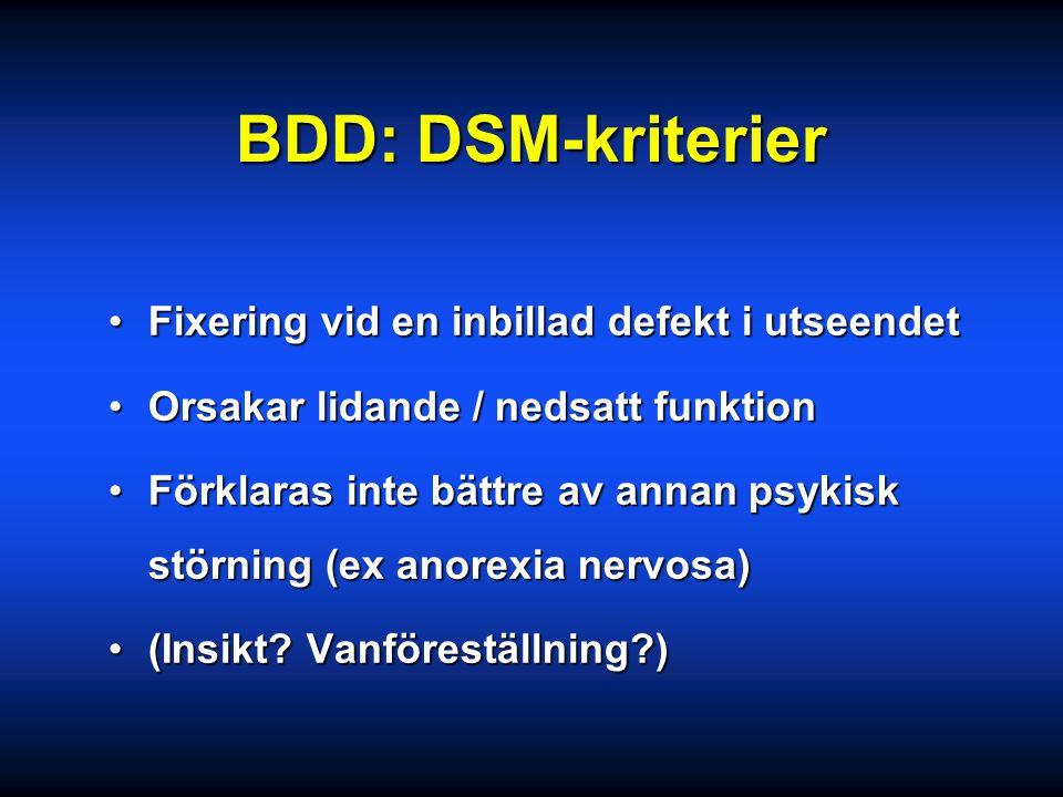 Dysmorfofobi= Body Dysmorphic Disorder (BDD)