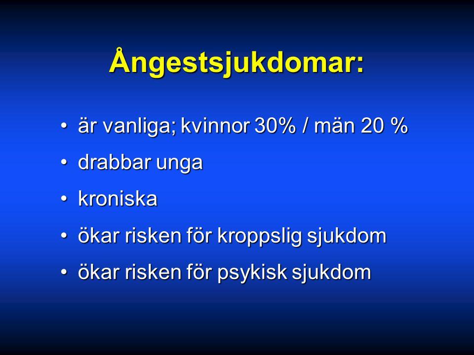 Ångestsjukdomar: är vanliga; kvinnor 30% / män 20 %är vanliga; kvinnor 30% / män 20 % drabbar ungadrabbar unga kroniskakroniska ökar risken för kroppslig sjukdomökar risken för kroppslig sjukdom ökar risken för psykisk sjukdomökar risken för psykisk sjukdom