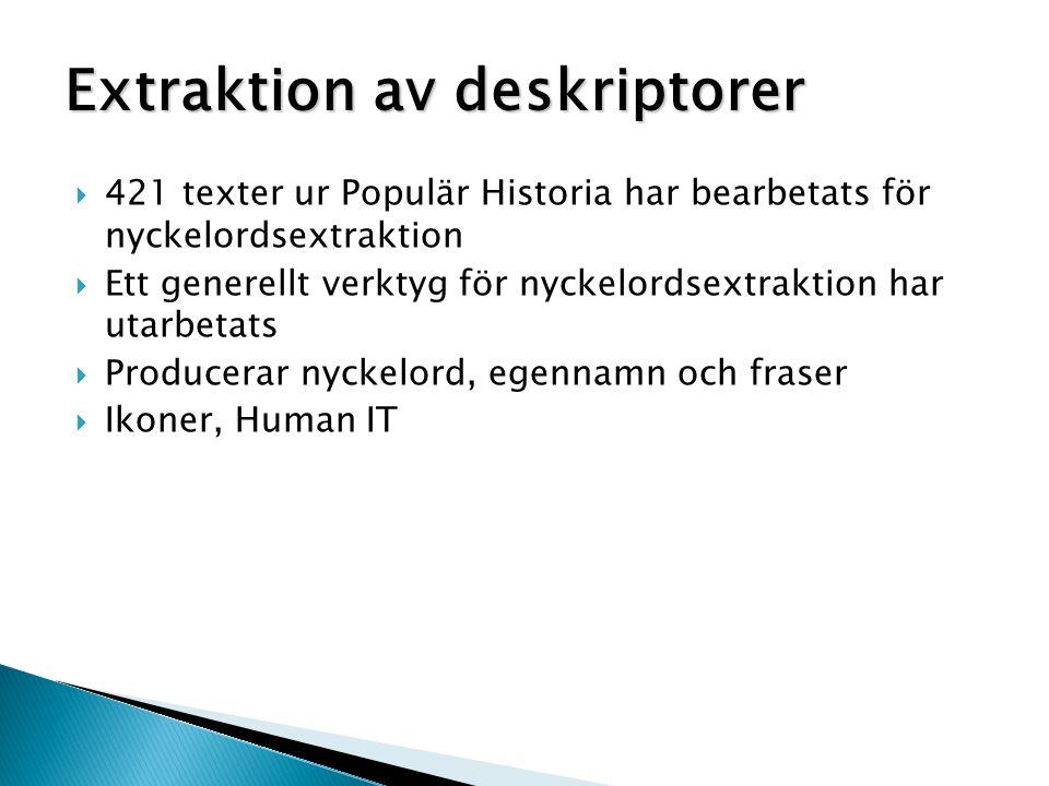  421 texter ur Populär Historia har bearbetats för nyckelordsextraktion  Ett generellt verktyg för nyckelordsextraktion har utarbetats  Producerar