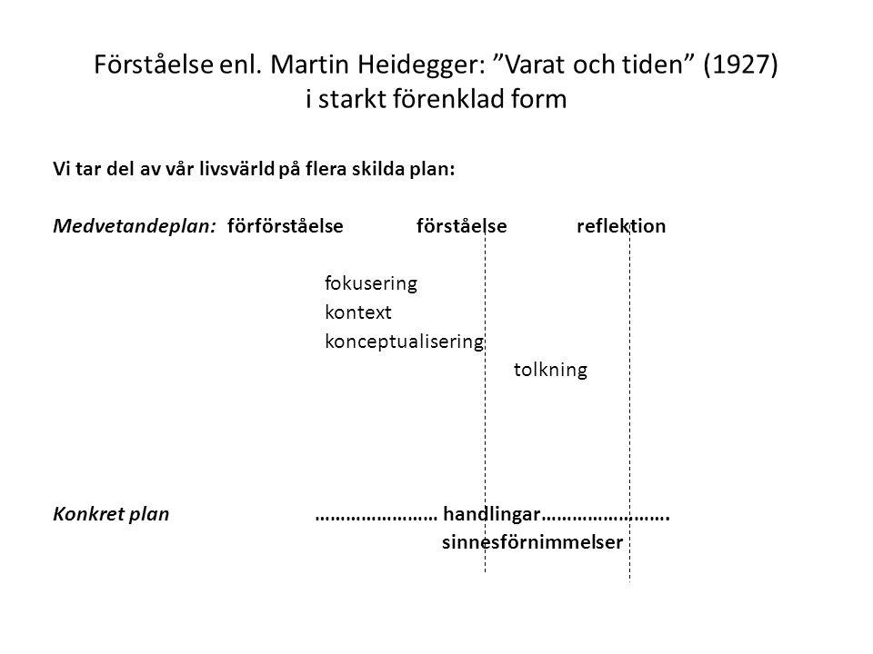 """Förståelse enl. Martin Heidegger: """"Varat och tiden"""" (1927) i starkt förenklad form Vi tar del av vår livsvärld på flera skilda plan: Medvetandeplan:fö"""