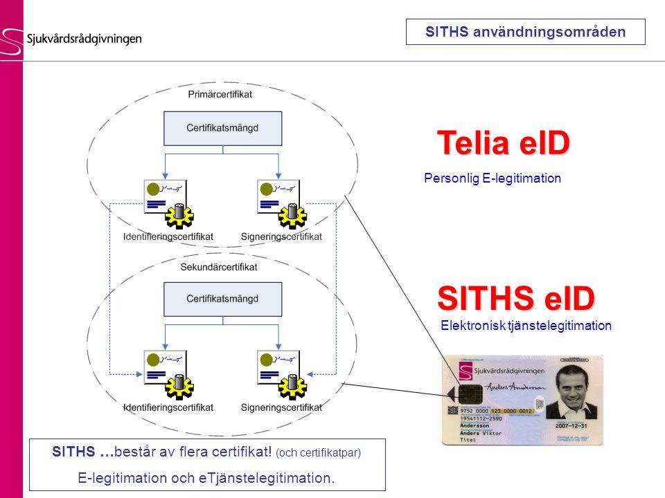 Telia eID SITHS eID Elektronisk tjänstelegitimation Personlig E-legitimation SITHS …består av flera certifikat! (och certifikatpar) E-legitimation och