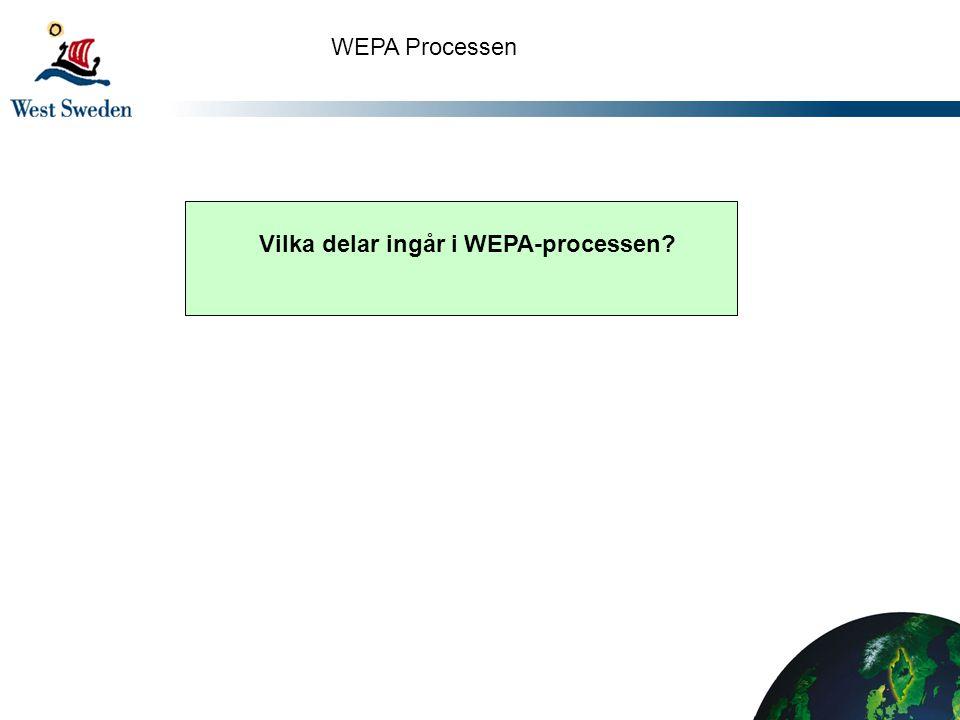 WEPA Processen Vilka delar ingår i WEPA-processen
