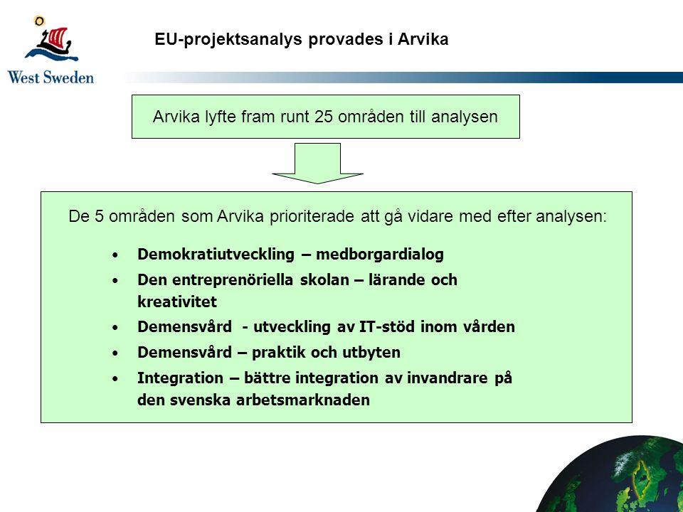 Demokratiutveckling – medborgardialog Den entreprenöriella skolan – lärande och kreativitet Demensvård - utveckling av IT-stöd inom vården Demensvård – praktik och utbyten Integration – bättre integration av invandrare på den svenska arbetsmarknaden EU-projektsanalys provades i Arvika De 5 områden som Arvika prioriterade att gå vidare med efter analysen: Arvika lyfte fram runt 25 områden till analysen