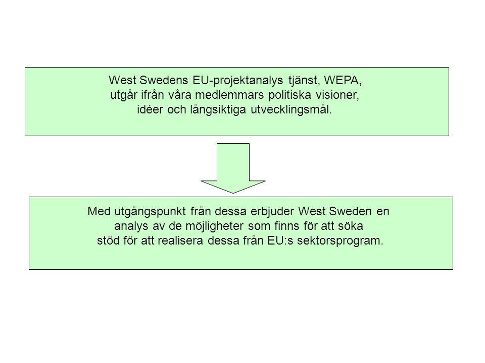 West Swedens EU-projektanalys tjänst, WEPA, utgår ifrån våra medlemmars politiska visioner, idéer och långsiktiga utvecklingsmål.