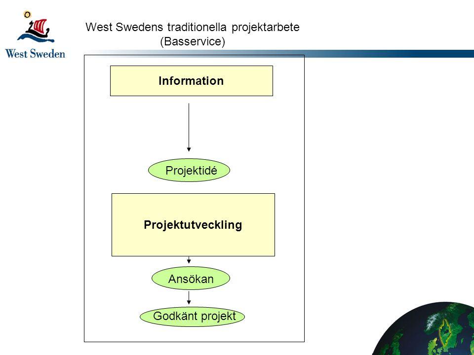 Information Projektutveckling Godkänt projekt Projektidé Ansökan West Swedens traditionella projektarbete (Basservice)