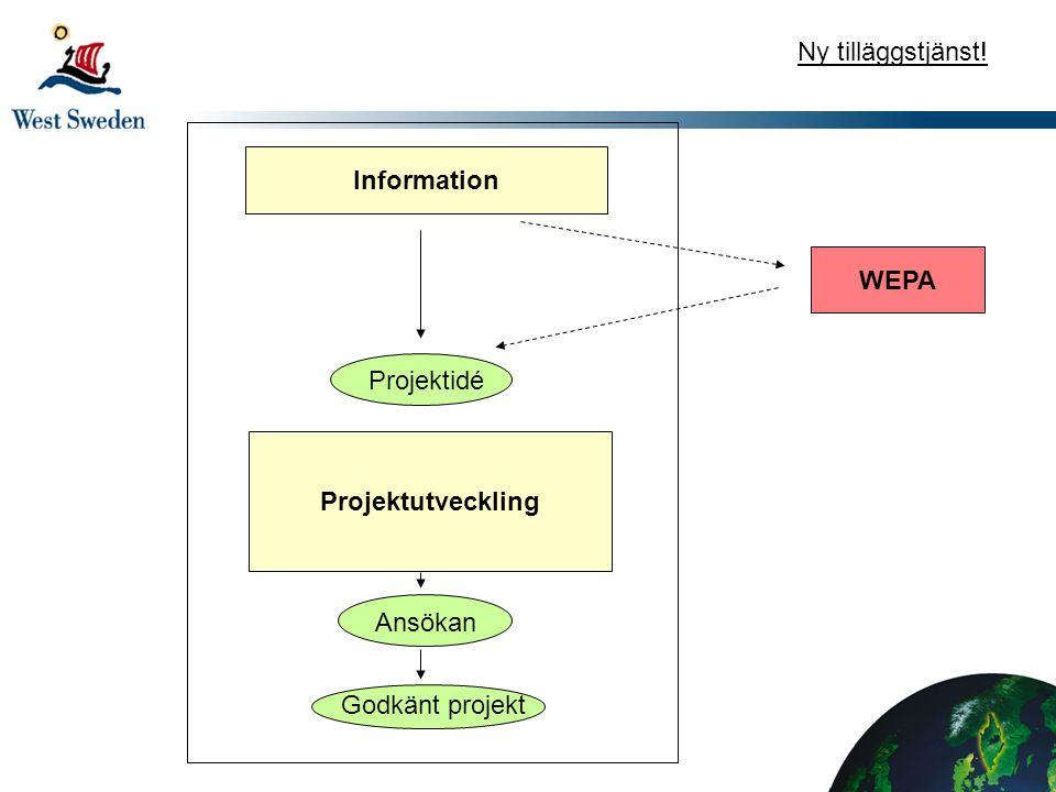 Information WEPA Projektutveckling Godkänt projekt Projektidé Ansökan Ny tilläggstjänst!