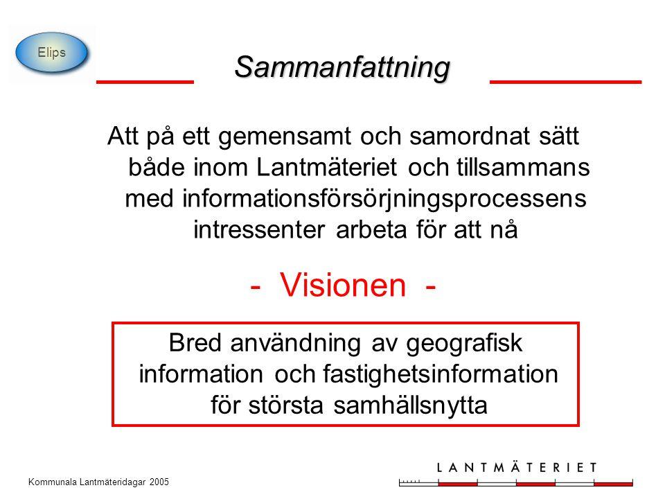 Kommunala Lantmäteridagar 2005 Att på ett gemensamt och samordnat sätt både inom Lantmäteriet och tillsammans med informationsförsörjningsprocessens i