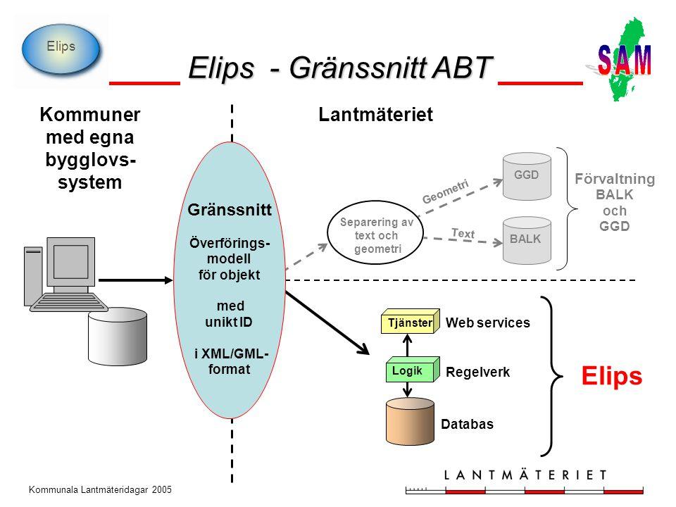 Kommunala Lantmäteridagar 2005 Elips Logik Tjänster Web services Regelverk Databas Kommuner med egna bygglovs- system Lantmäteriet Separering av text