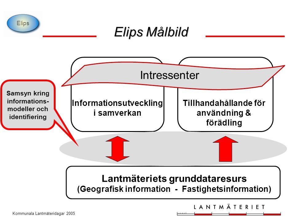Kommunala Lantmäteridagar 2005 Samsyn kring informations- modeller och identifiering Elips Målbild Informationsutveckling i samverkan Tillhandahålland
